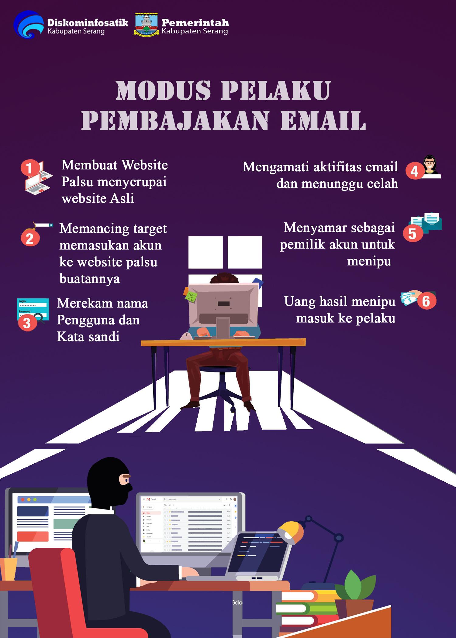 kenali-modus-pelaku-pembajakan-email