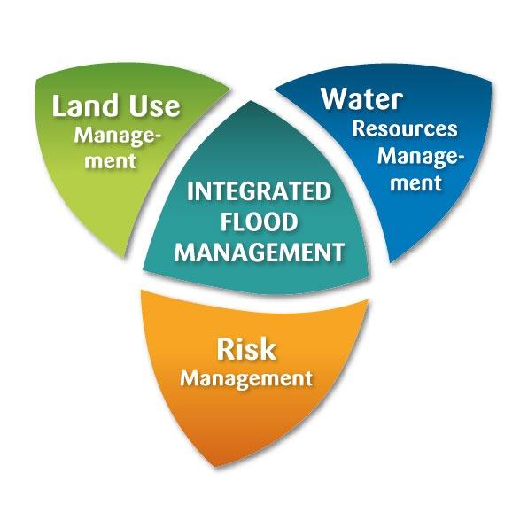 seminar-pengelolaan-resiko-banjir